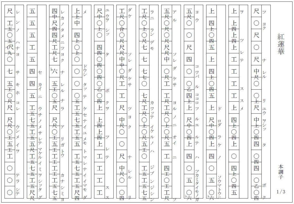 紅蓮華の工工四(中級・初級)